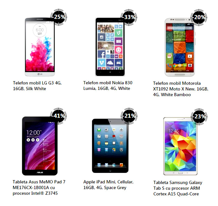 Telefoane tablete Summer Stock Busters