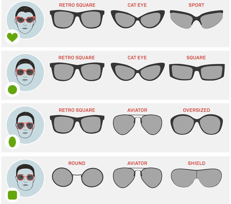 Ochelari soare diverse fizionomii