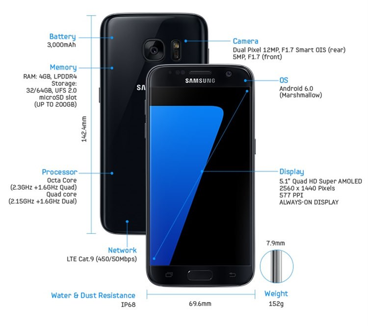 Specificatii Samsung Galaxy S7