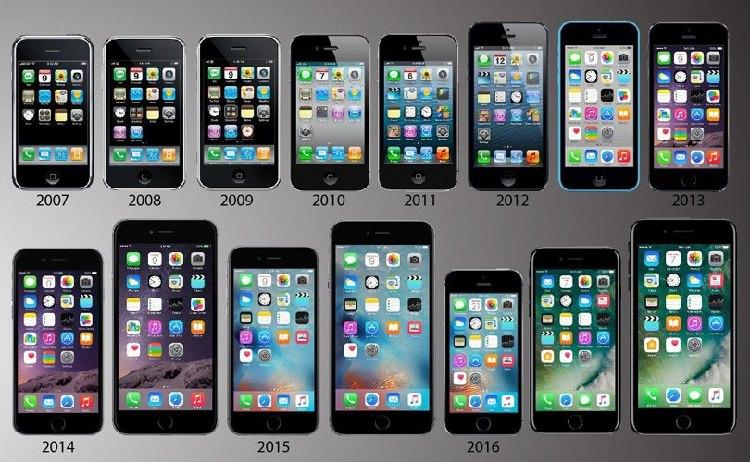 Evolutia Apple iPhone
