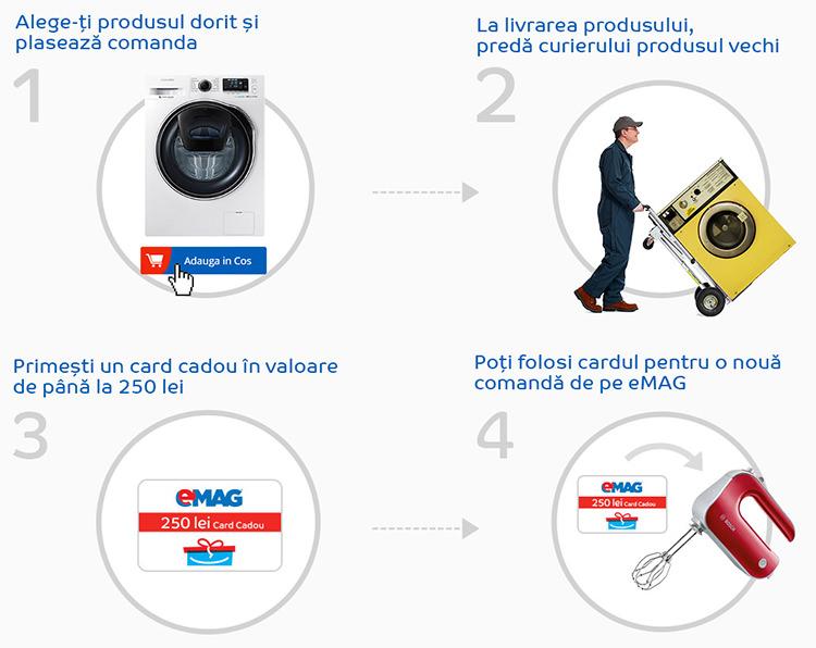 Reguli electrocasnice cu Buy Back eMAG